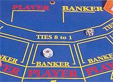 Baccara Banker Scoring