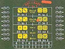 Craps Gambling and Winning