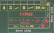 Learn Craps Rules and Betting Terminology